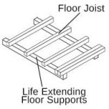 10x8 Floor Bearers (Life Extending Floor Support)